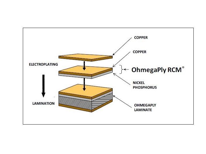 OhmegaPly RCM ® & Laminate