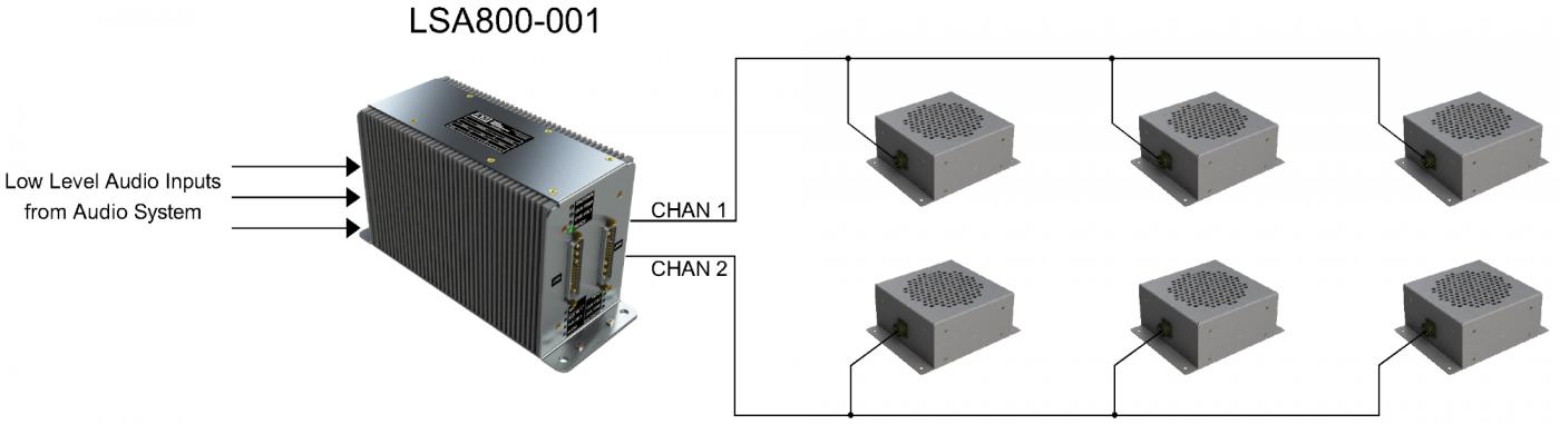 LS150 Kabin Hoparlör Sistemi